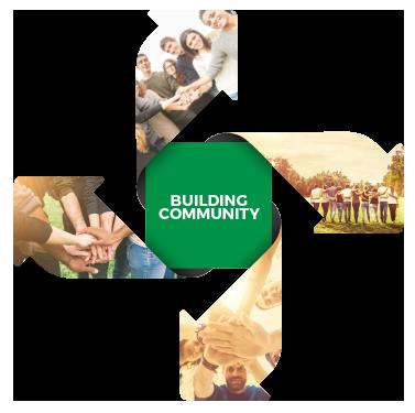 BuildingCommunityV3