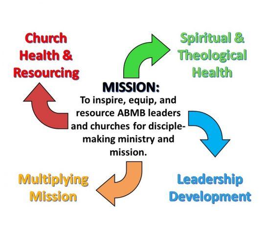 2020-abmb-framework1